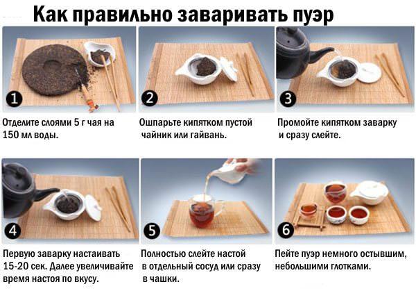 Запекаем треску в духовке рецепт
